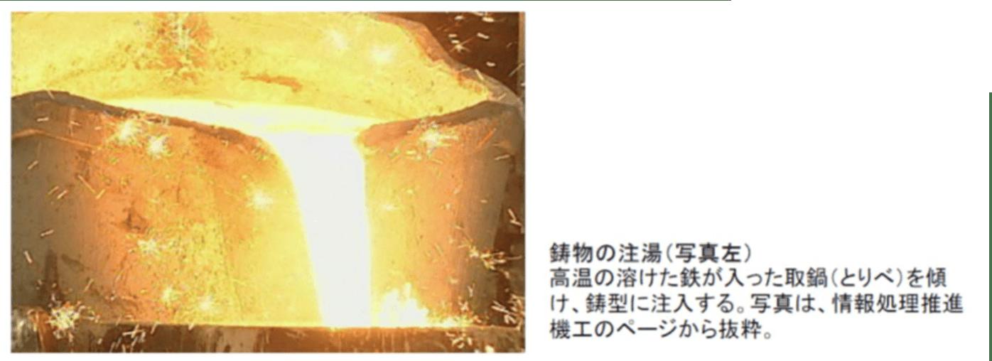鋳物の注湯